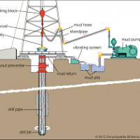 Drilling Mud Lubricants