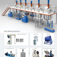 Paint Manufacturing Machines And Spares